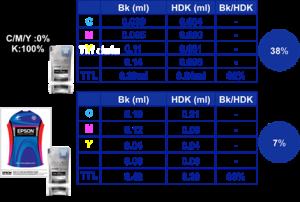 Epson-SureColor-sublimation-encre-textile-HDK