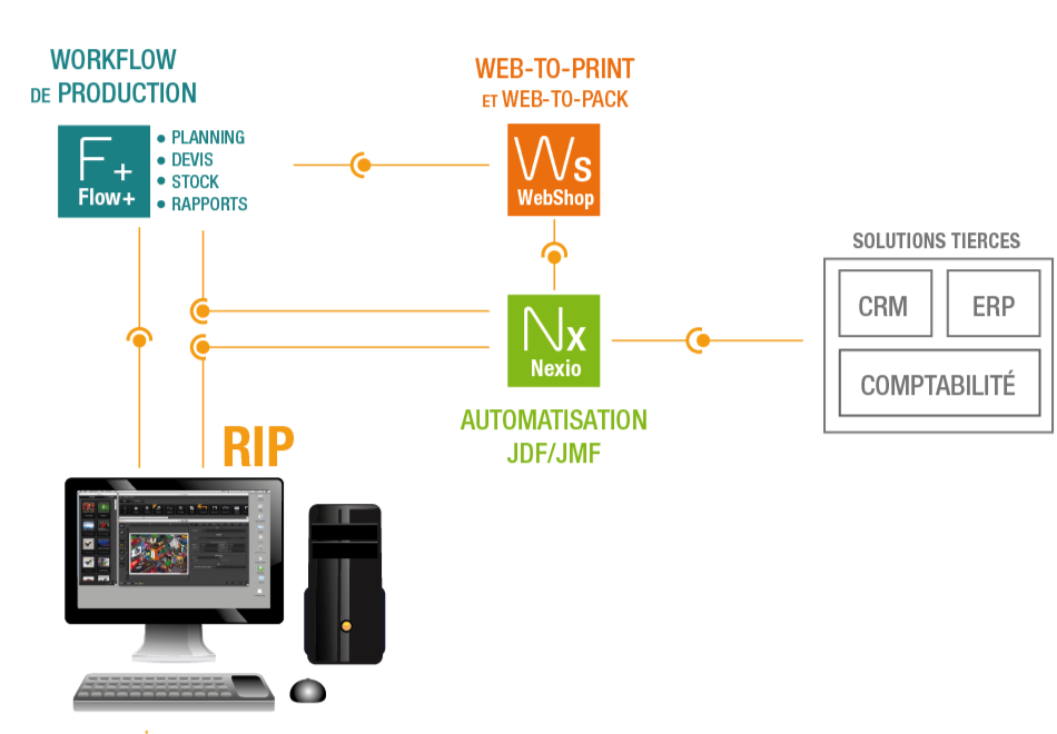 caldera-Nexio-JDF-JMF-automatisation