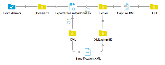 simplification-du-xml-switch-client-1