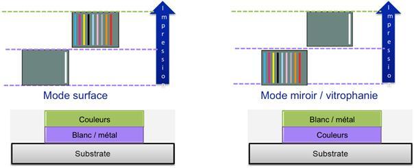 SC-S80600-Mode Qualité 2 layers-1