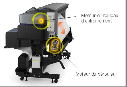 SureColor SC-F9300-AD-ATC