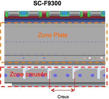 SureColor SC-F9300-Plateau d'impression2