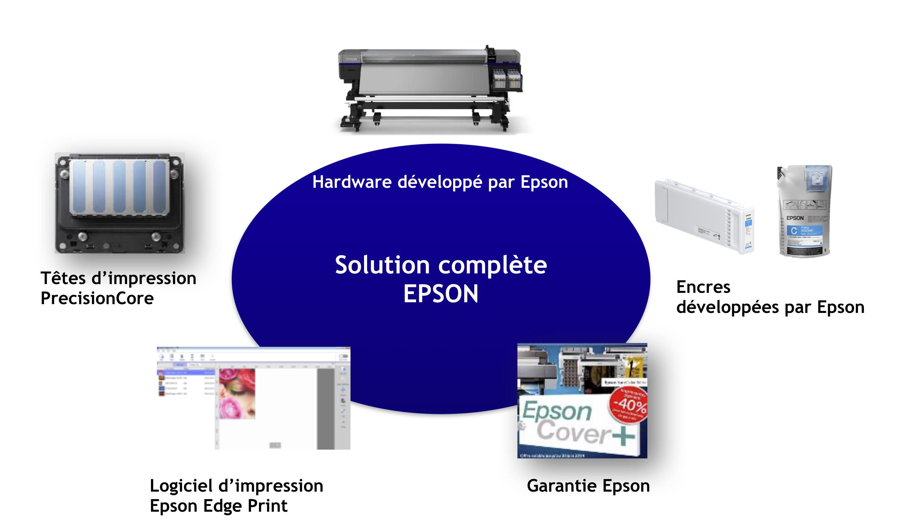 Epson Edge Print - Solution 100% constructeur
