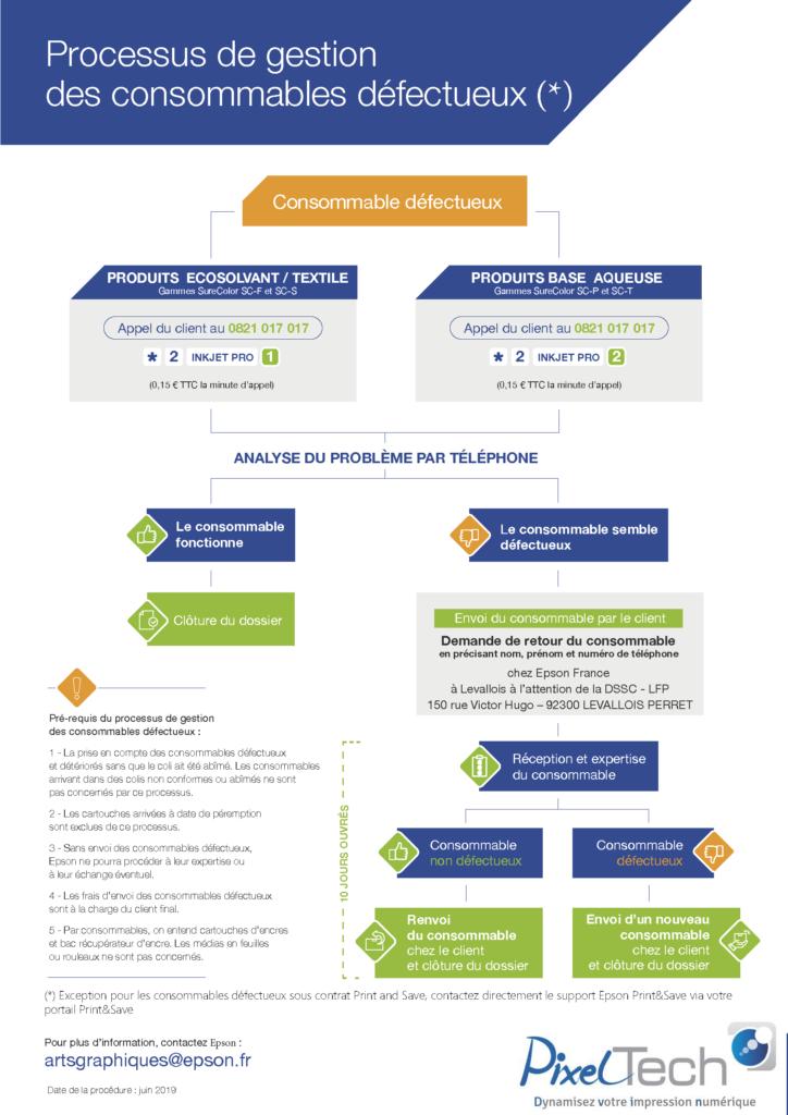 Procédure Epson gestion des consommables défectueux