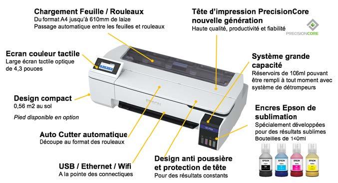 SureColor SC-F501